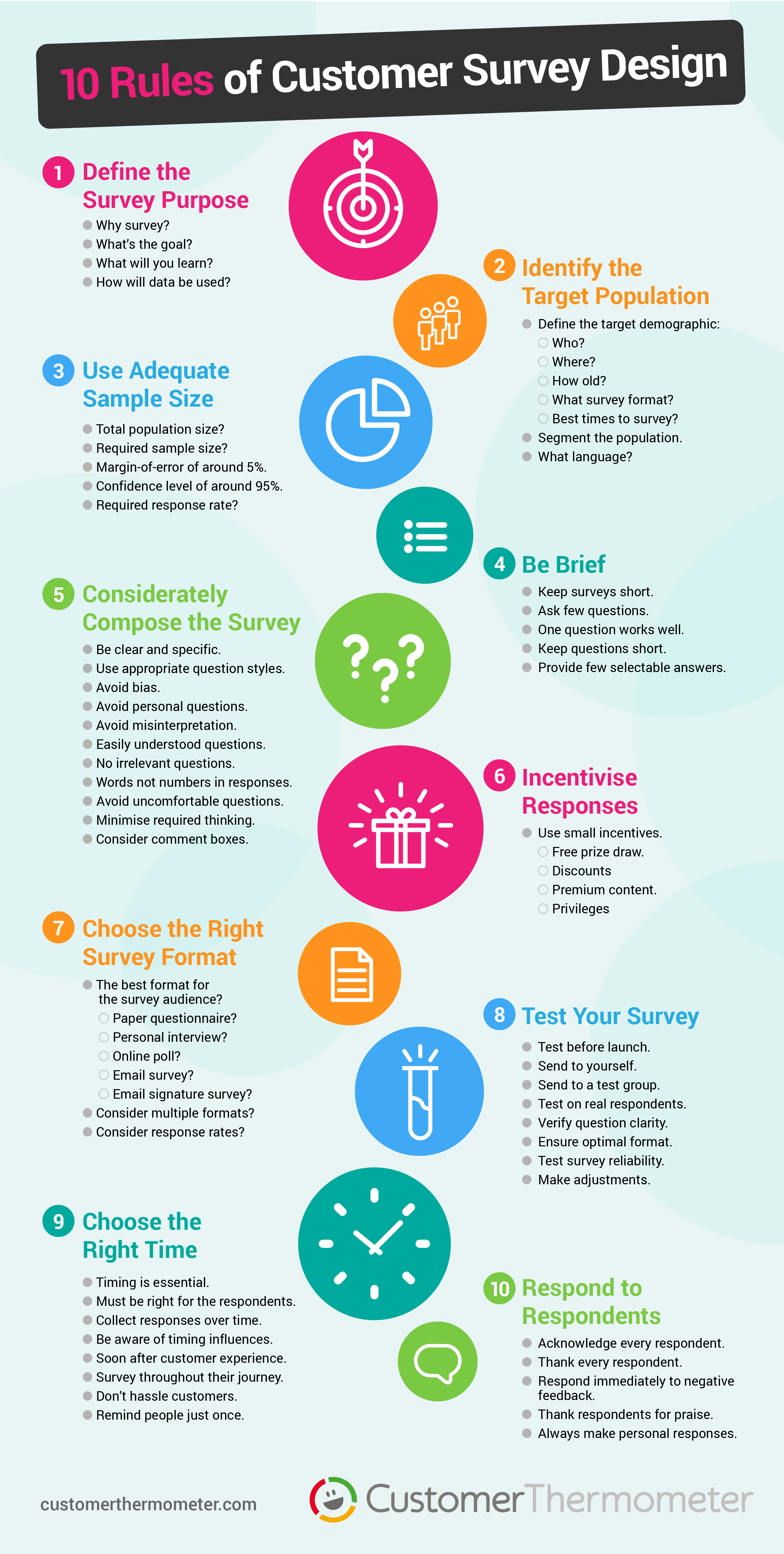 10 Rules of Customer Survey Design Infographic
