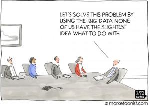 customer satisfaction data