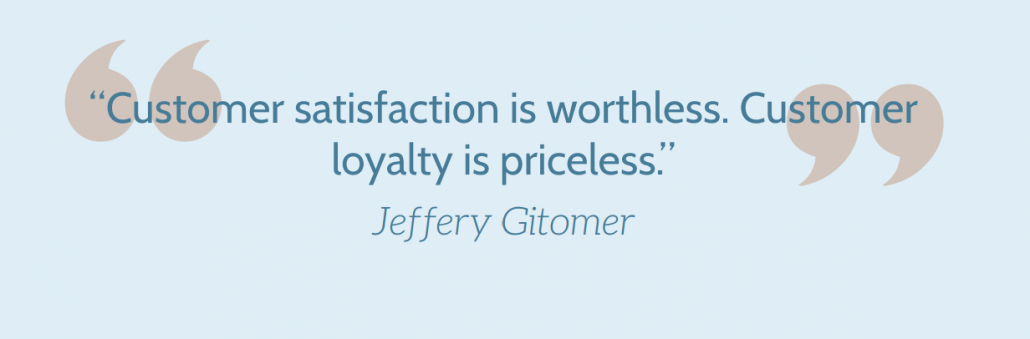 Customer experience thinking Jeffery Gitomer quote