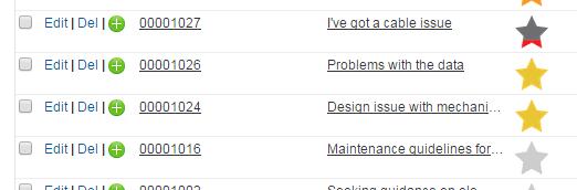 CT ratings inside Salesforce