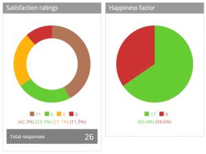 Report Maker - new metrics