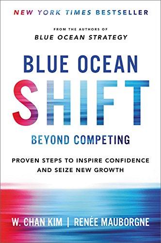 Blue Ocean Shift Review