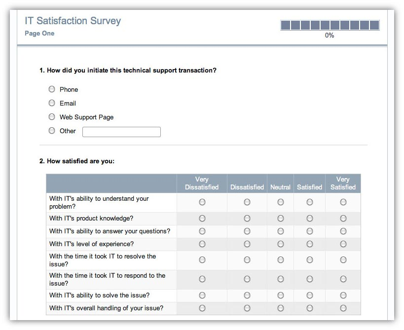 3 Things An Msp Survey Needs Customer Thermometer