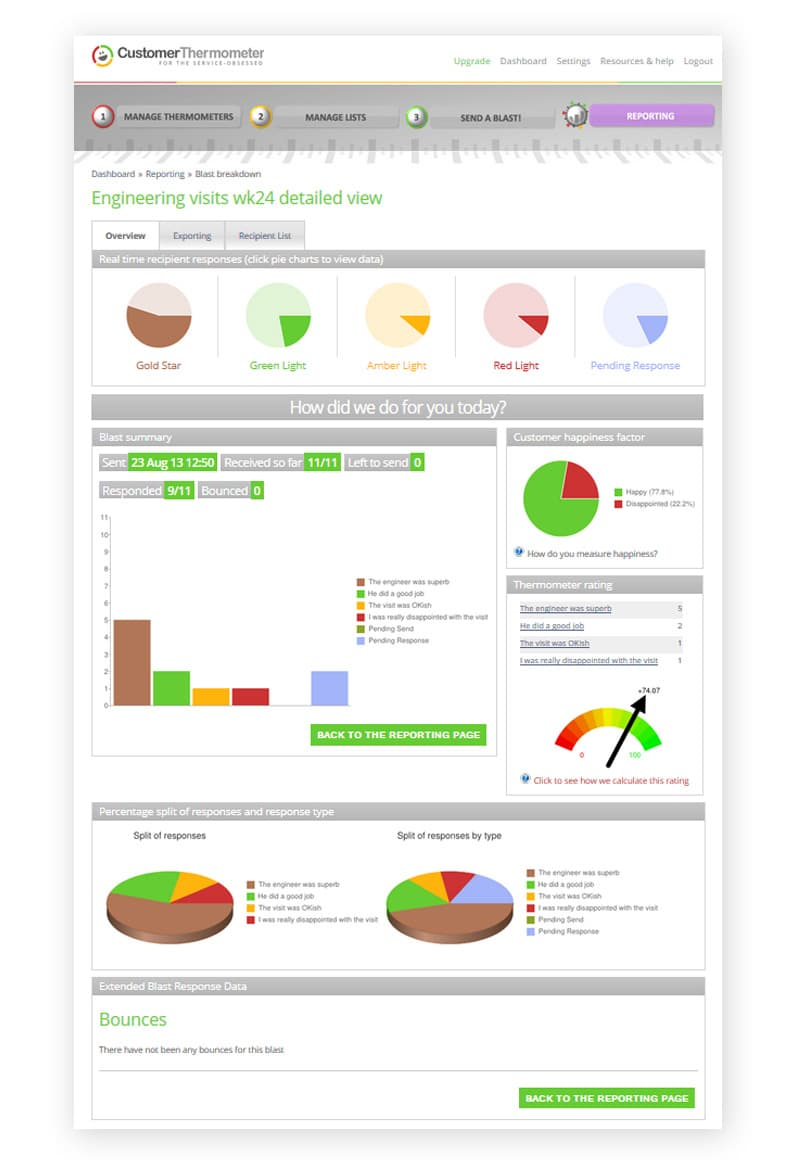 Customer-satisfaction-survey-real-time-dashboard