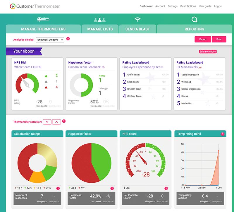 employee experience dashboard feedback