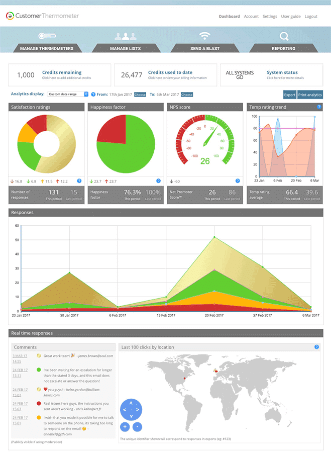 Customer Thermometer satisfaction dashboard example