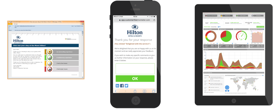 Hilton Hotels example survey question, mobile response and dashboard
