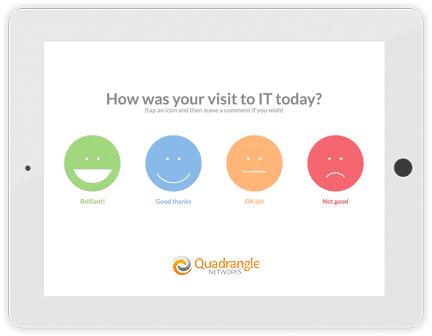 IT walk in centre survey - How was your visit to IT today