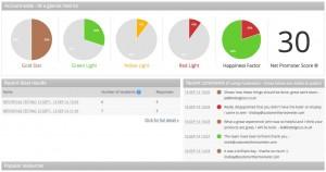 Net Promoter Score Dashboard