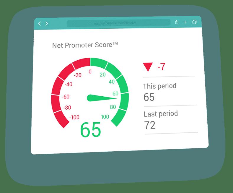 Net Promoter Score example