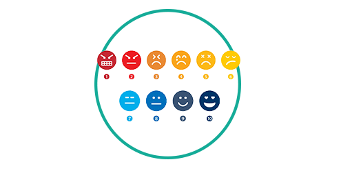Net Promoter Score - How to Use NPS to Grow Your Business