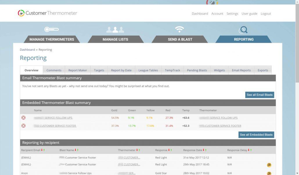 telco customer survey reporting