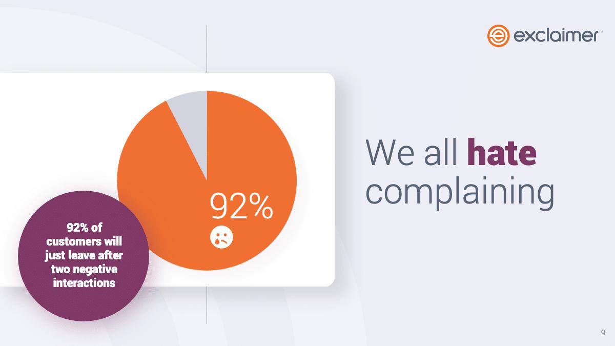 complaining graphic