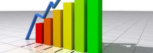 customer journey satisfaction graph