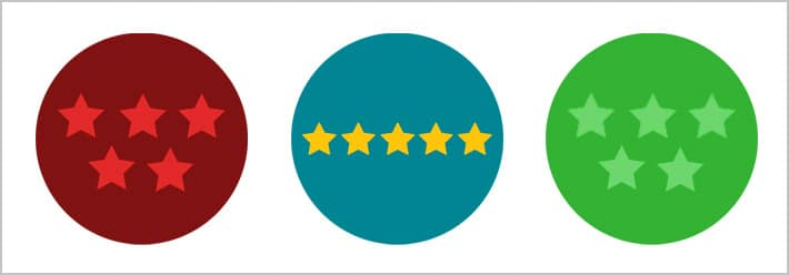 5 reasons online customer satisfaction surveys don't work