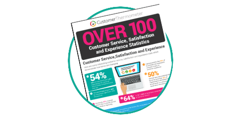 Customer Service and Satisfaction Statistics