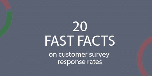 Customer survey response rate stats