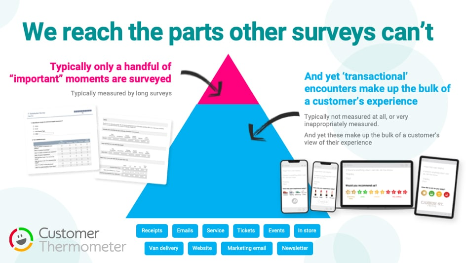 customer thermometer survey important transactional moments
