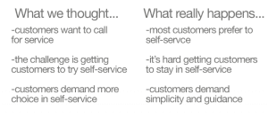 Client satisfaction thinking