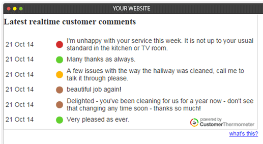 Email Thermometer feature tour feature-widget