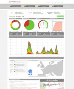 Guest satisfaction survey report screen