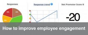 employee engagement graph