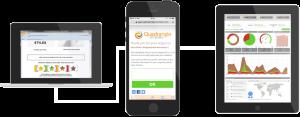 1 click Mailchimp surveys process flow