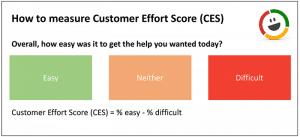 Measure customer effort score