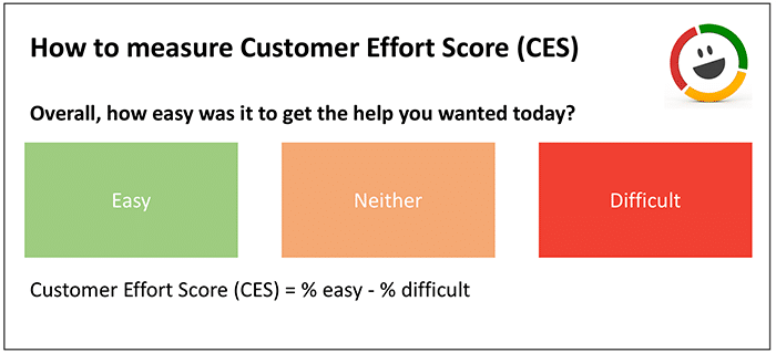 Measure customer effort score question