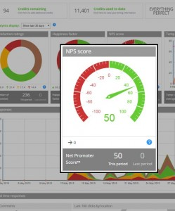 Net Promoter Score reporting