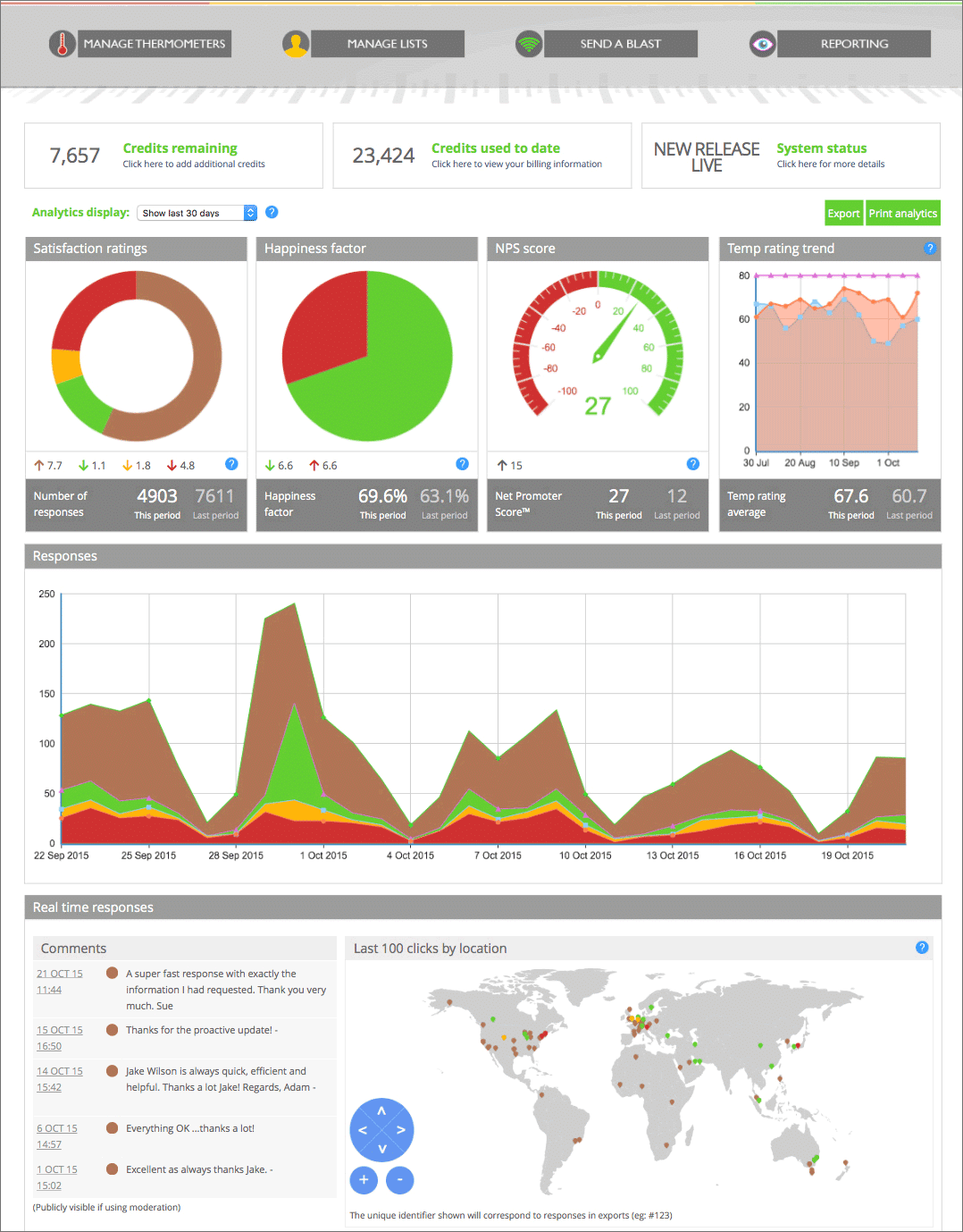 Customer satisfaction survey reporting dashboard