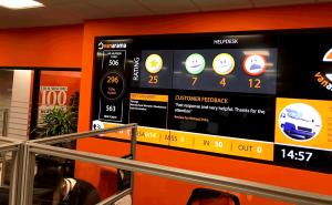 customer support dashboard