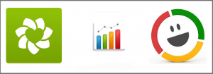 customer thermometer zendesk insights report