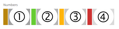 number satisfaction icons